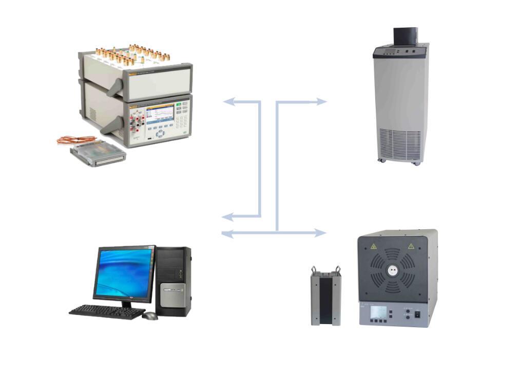 热电阻、热电偶综合检定系统